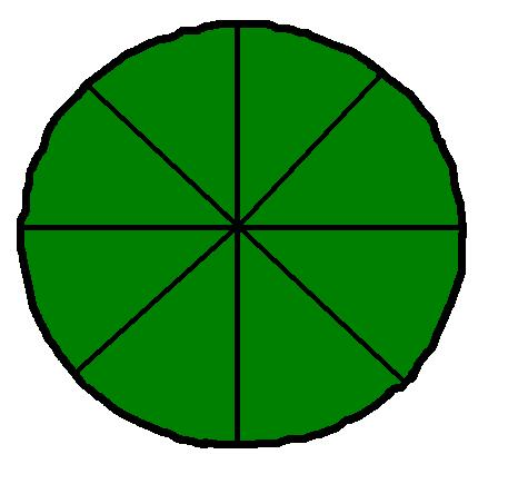 what is the relationship between a diameter and circumference